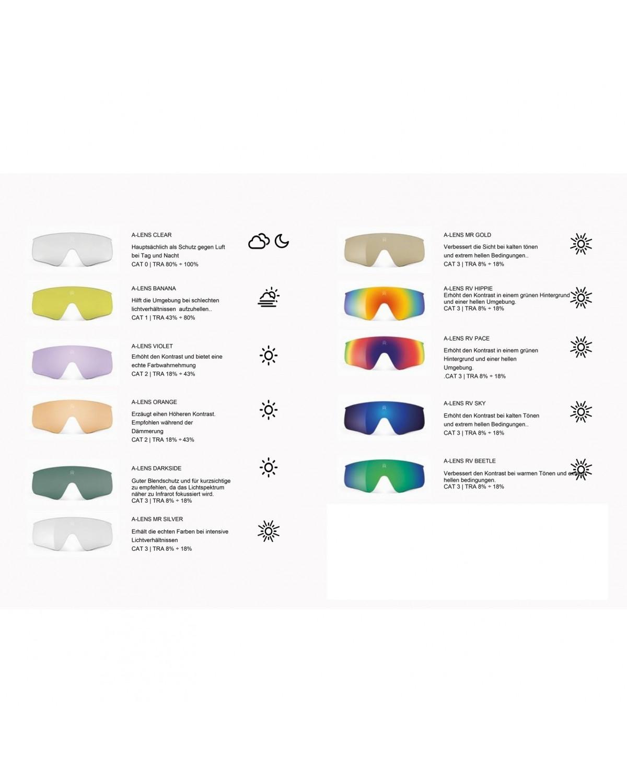 Alba Optics A-Lens Banana Wechselgläser